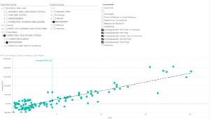 Sample Report – Break Even Analysis