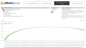Sample Report – Waterfall / Whale Chart on Course Margins